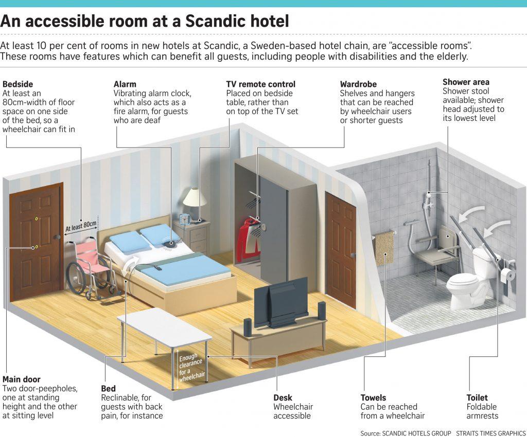 160704 Scandic Hotel Chng
